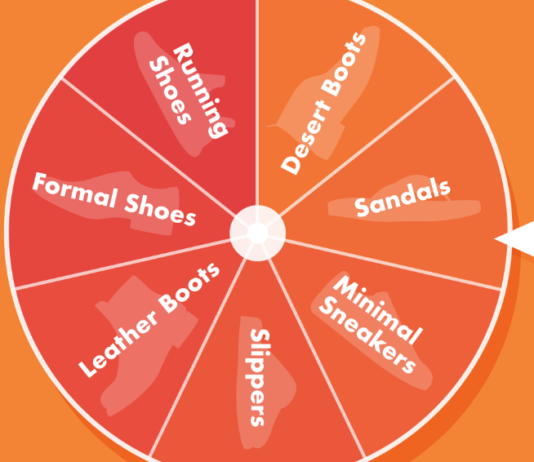 7 Essential Shoes for Men Feature
