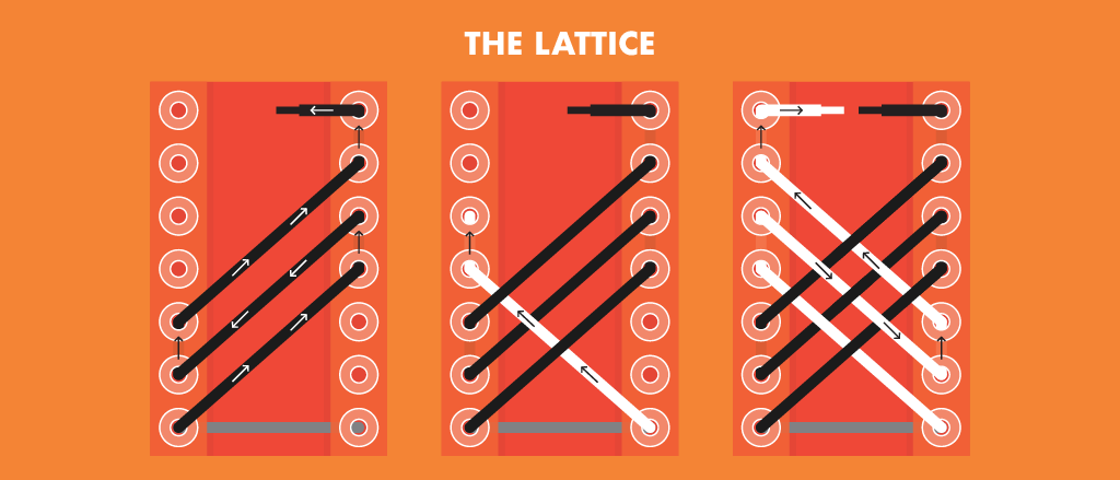 Give lattice lacing your best shot to help spice up your shoes.